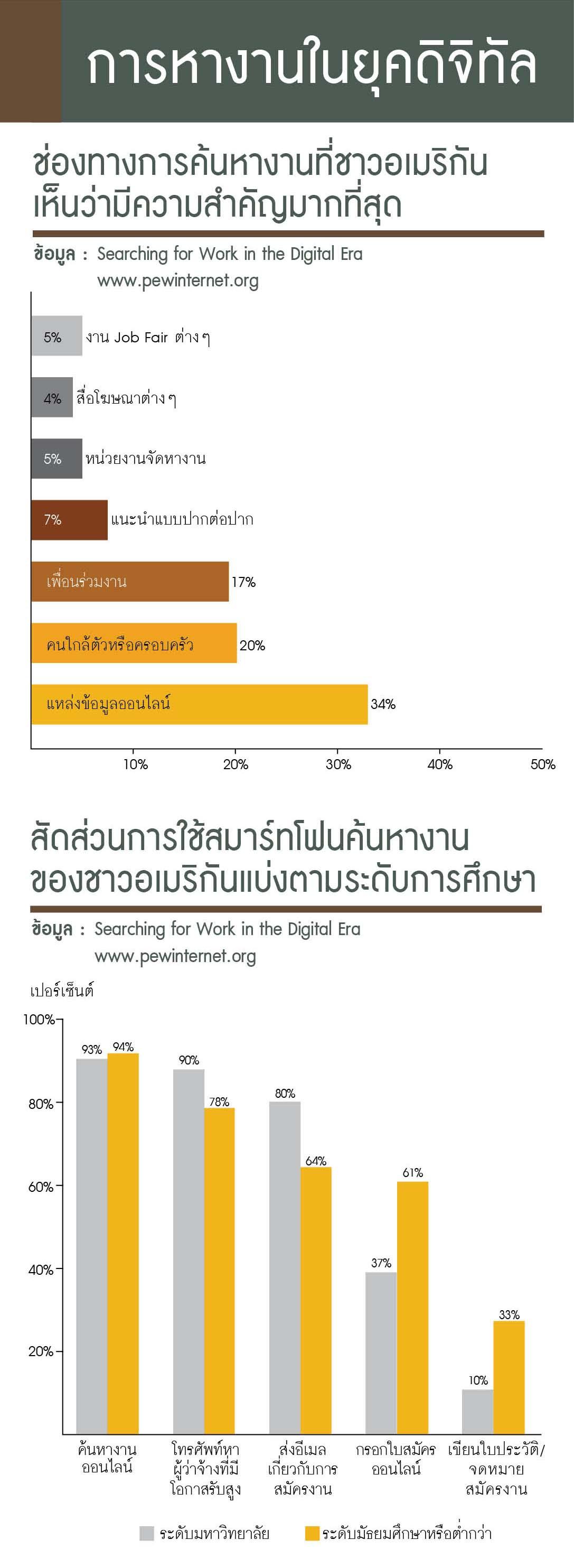 survey [212]7