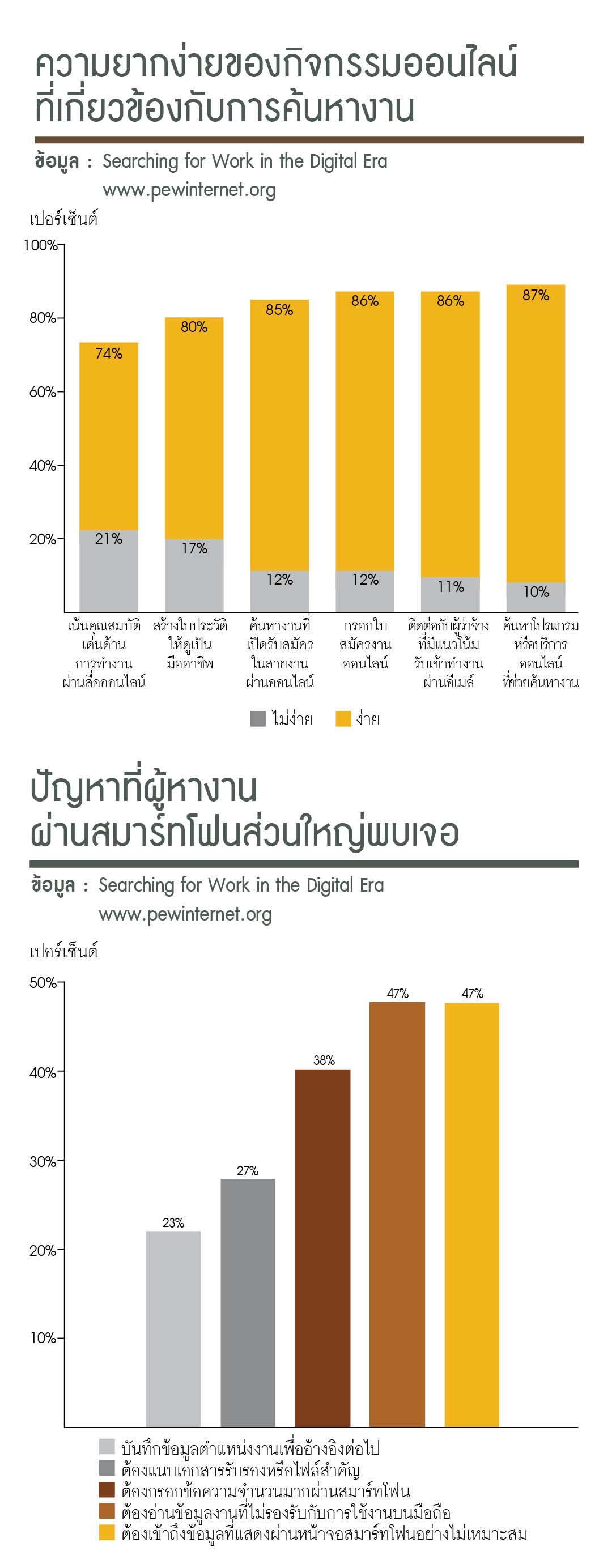 survey [212]8